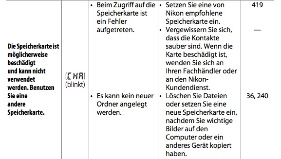 Handbuch_D3s_Fehler_CHA